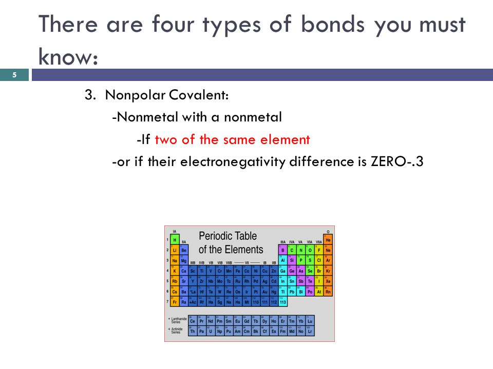 There are four types of bonds you must know: 6 4.
