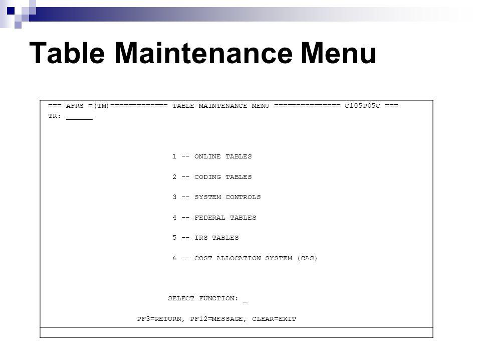 Table Maintenance Menu === AFRS =(TM)============= TABLE MAINTENANCE MENU =============== C105P05C === TR: ______ 1 -- DESCRIPTOR MAINTENANCE 2 -- TRANSACTION CODE DECISION MAINTENANCE 3 -- PAYMENT CARD SELECT FUNCTION: _ PF3=RETURN, PF12=MESSAGE, CLEAR=EXIT