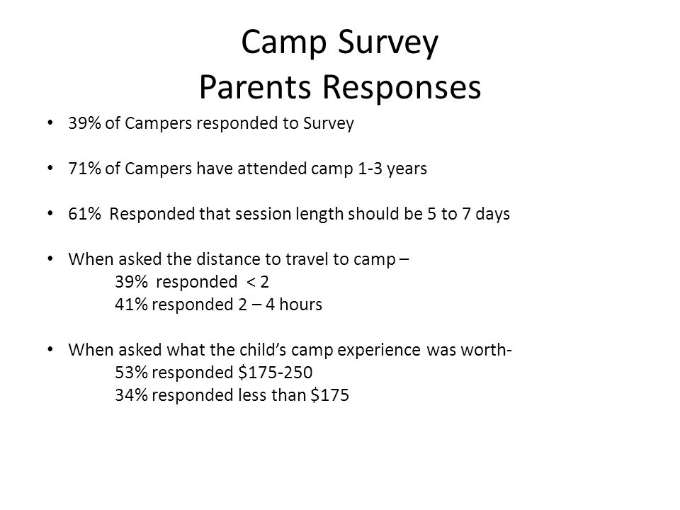 Camp Survey Camper Responses When asked what type of activities would they like to participate in at camp – 71% responded General Camp Activities – songs, outdoor cooking, games, etc.