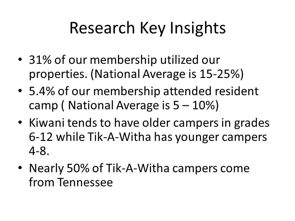 Insights continued Resident camp capacity for programs offered – Kiwani 50% – Tik-A-Witha 68% Resident camp per girl subsidy – Kiwani $213.55 – TAW $ 10.86