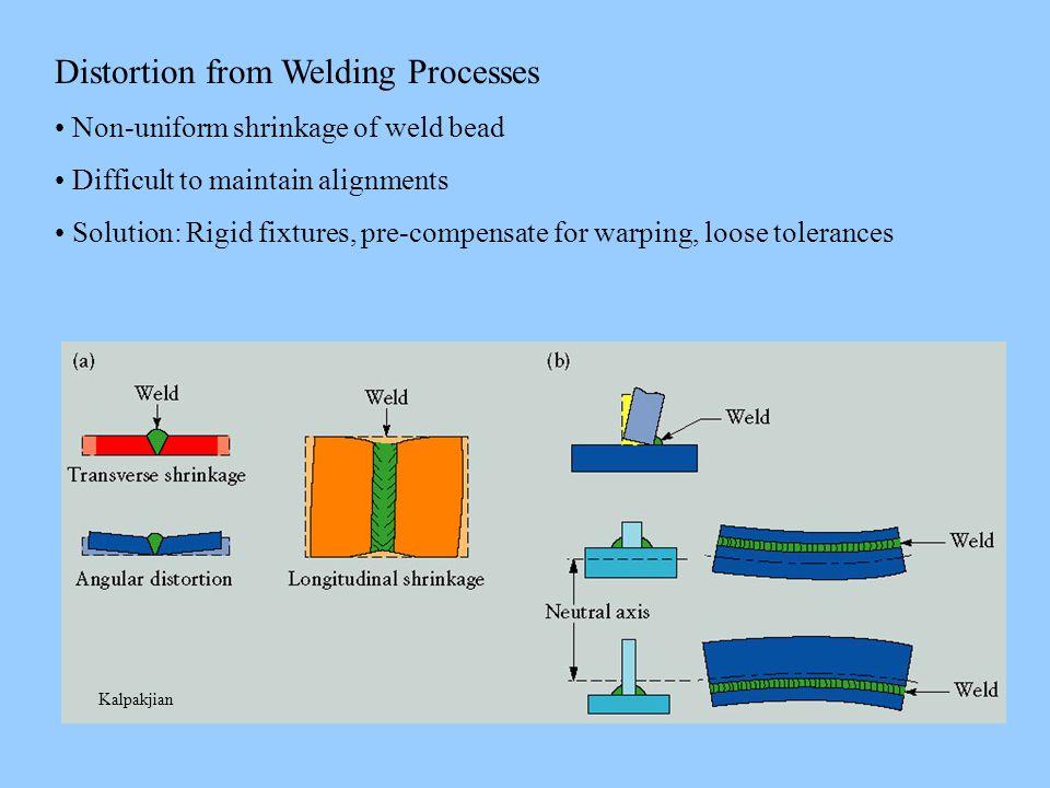 Weld bead profile: Convex or Concave.
