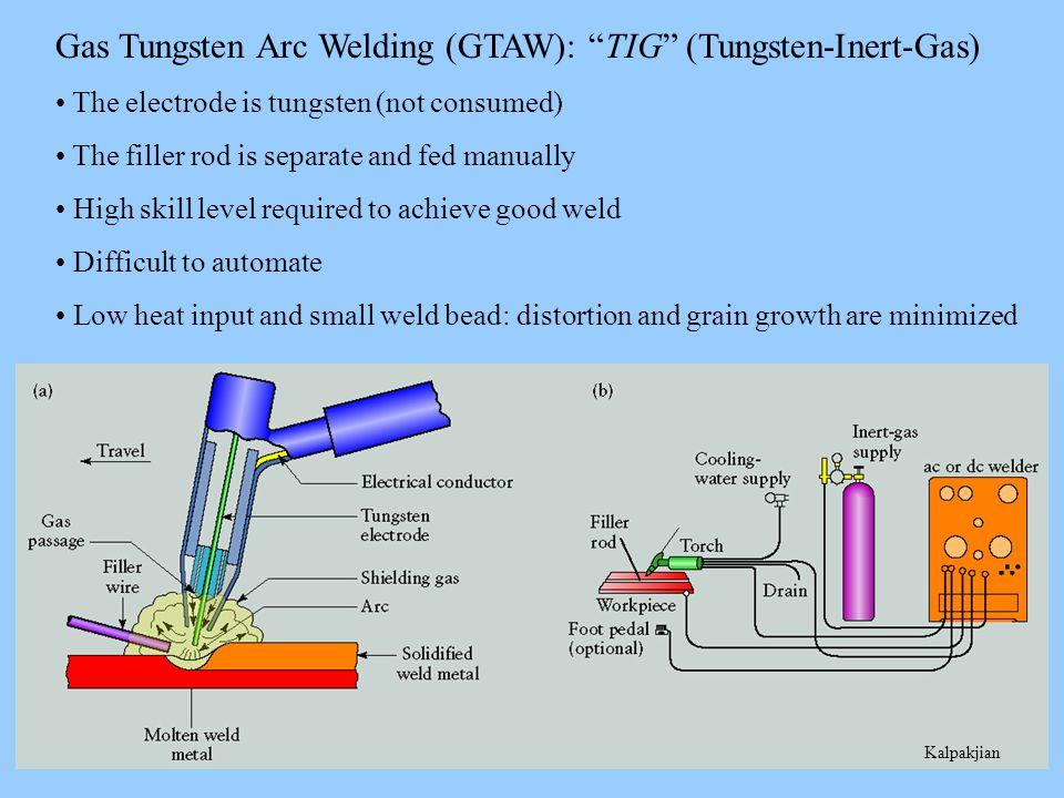 www.kosman.net www.steelmancycles.com Gas Tungsten Arc Welding (GTAW): TIG (Tungsten-Inert-Gas) Typical good quality TIG welds