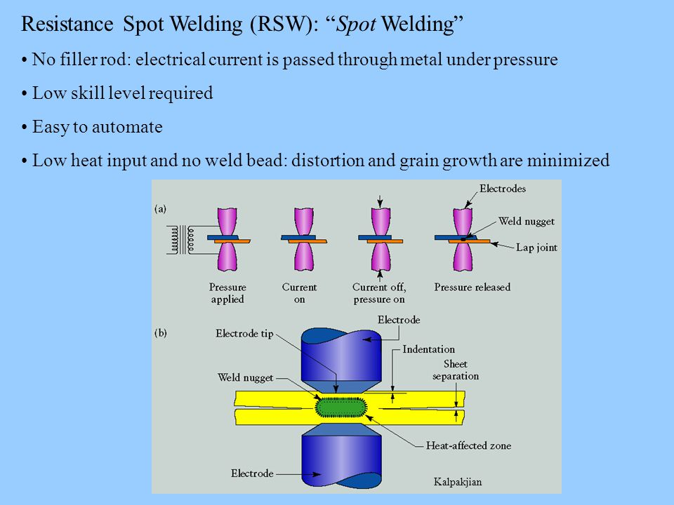 Kalpakjian Distortion from Welding Processes Non-uniform shrinkage of weld bead Difficult to maintain alignments Solution: Rigid fixtures, pre-compensate for warping, loose tolerances