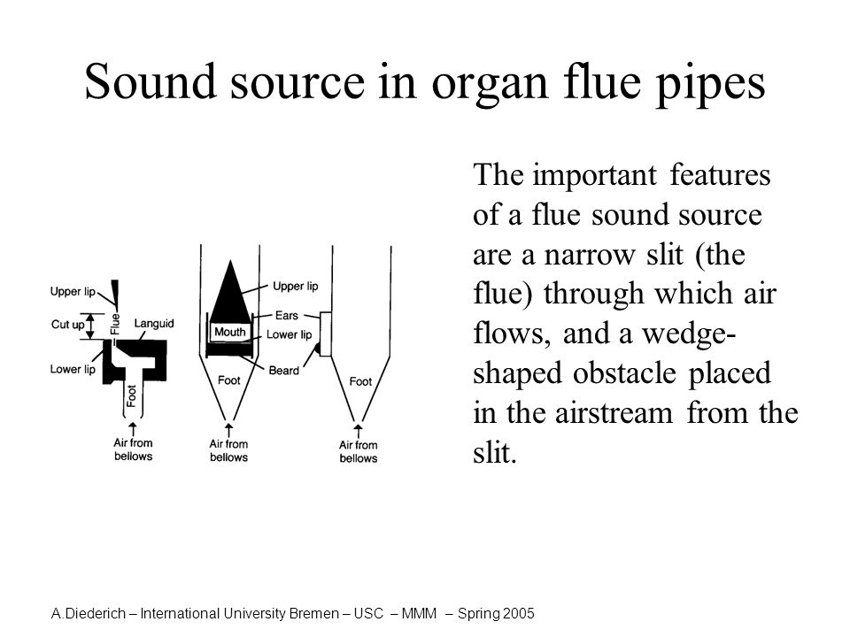 A.Diederich – International University Bremen – USC – MMM – Spring 2005 Sound modifiers in organ pipes  The sound modifier in a flue organ pipe is the main body of the pipe itself, or its resonator .