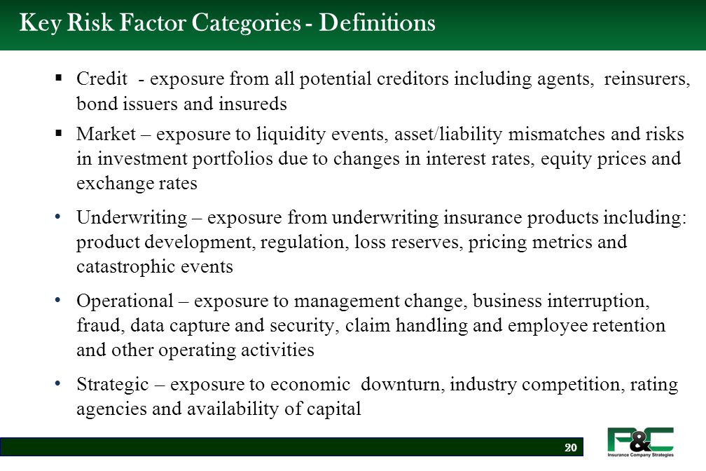 Categories of Key Risk Factors CreditMarket  Bond Issuer Default/Downgrade  Agency/policyholder credit risk  Reinsurer default  Sovereign  Currency  Liquidity events  Asset / Liability Matching  Interest Rate Risk  Common Stock Market Price  Reinvestment UnderwritingOperational  Product Development  Regulatory  Catastrophic Event  Loss Reserve  Loss Experience  Pricing  Data Capture/Data Security  Agency Automation  Management Change/Employee Turnover  Fraud/Financial Controls  Claim Handling  Delegation of Underwriting Authority  Financial Reporting Strategic  A.