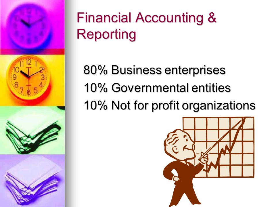Financial Accounting & Reporting 80% Business enterprises 10% Governmental entities 10% Not for profit organizations