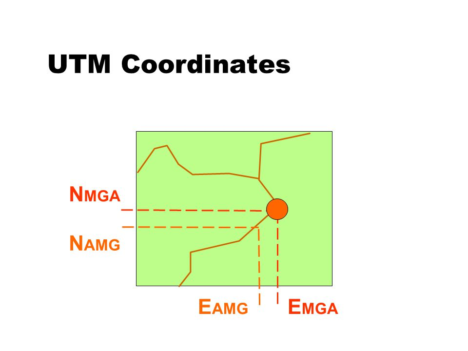 UTM Coordinates N AMG N MGA E MGA E AMG
