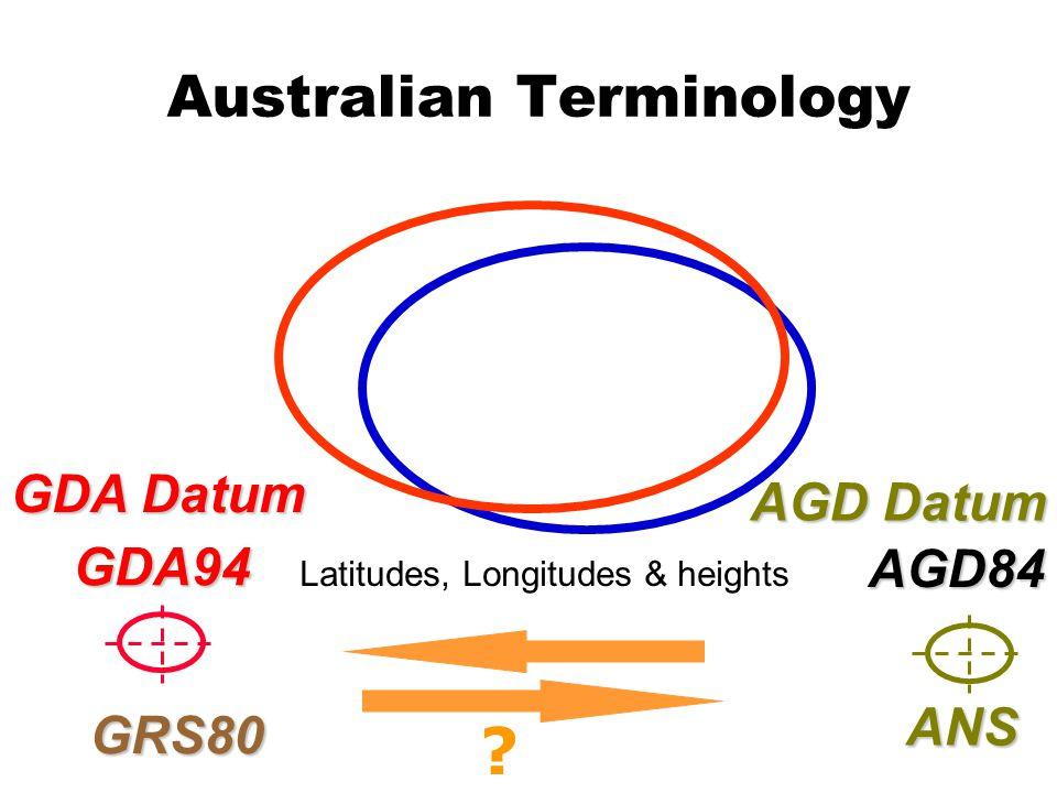 Australian Terminology Latitudes, Longitudes & heights ANSAGD84 GRS80GDA94 ? GDA Datum AGD Datum