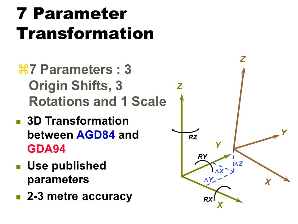 7 Parameter Transformation z7 Parameters : 3 Origin Shifts, 3 Rotations and 1 Scale Y X Z Y X Z XX YY ZZ RX RY RZ 3D Transformation between AGD84 and GDA94 Use published parameters 2-3 metre accuracy