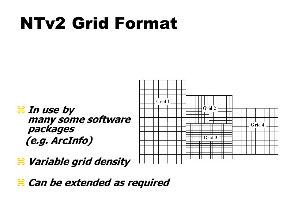 NTv2 Grid Format zIn use by many some software packages (e.g.