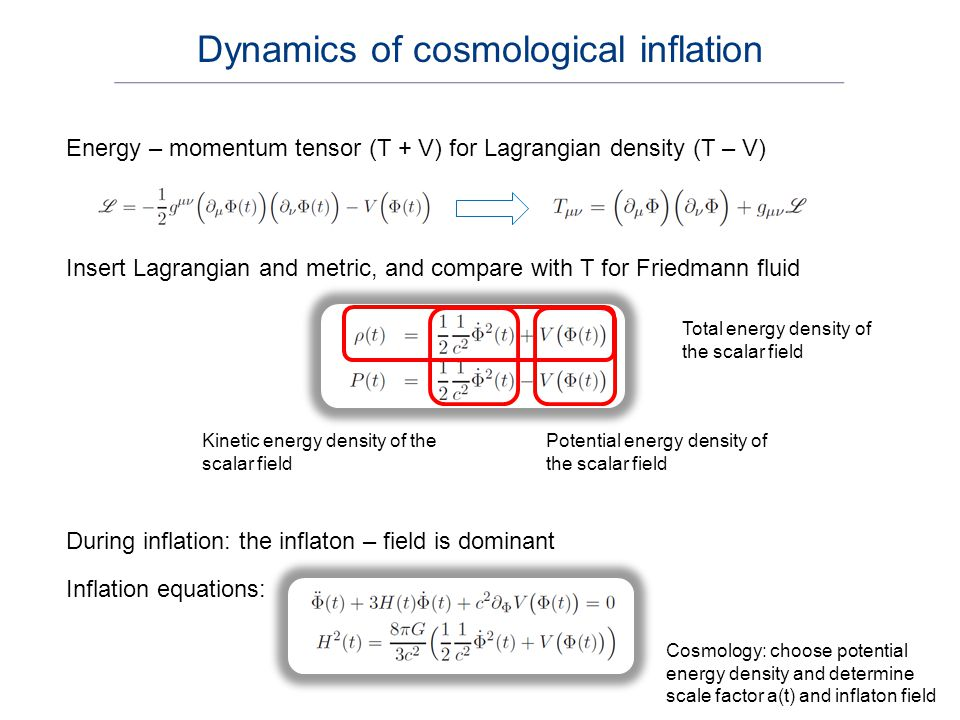 Assume slow evolution of the scalar field (Slow Roll Condition) This leads to inflation, independent on details of inflaton field SIE are valid when Simplified inflation equations (SIE) Equation of state with n = -1 Furthermore, assume that the kinetic energy density stays small for a long time (this prevents inflations from terminating too soon) Simplified inflation equations