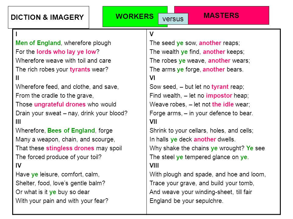DICTION & IMAGERY Workers – directly addressed Men of England Bees of England Ye