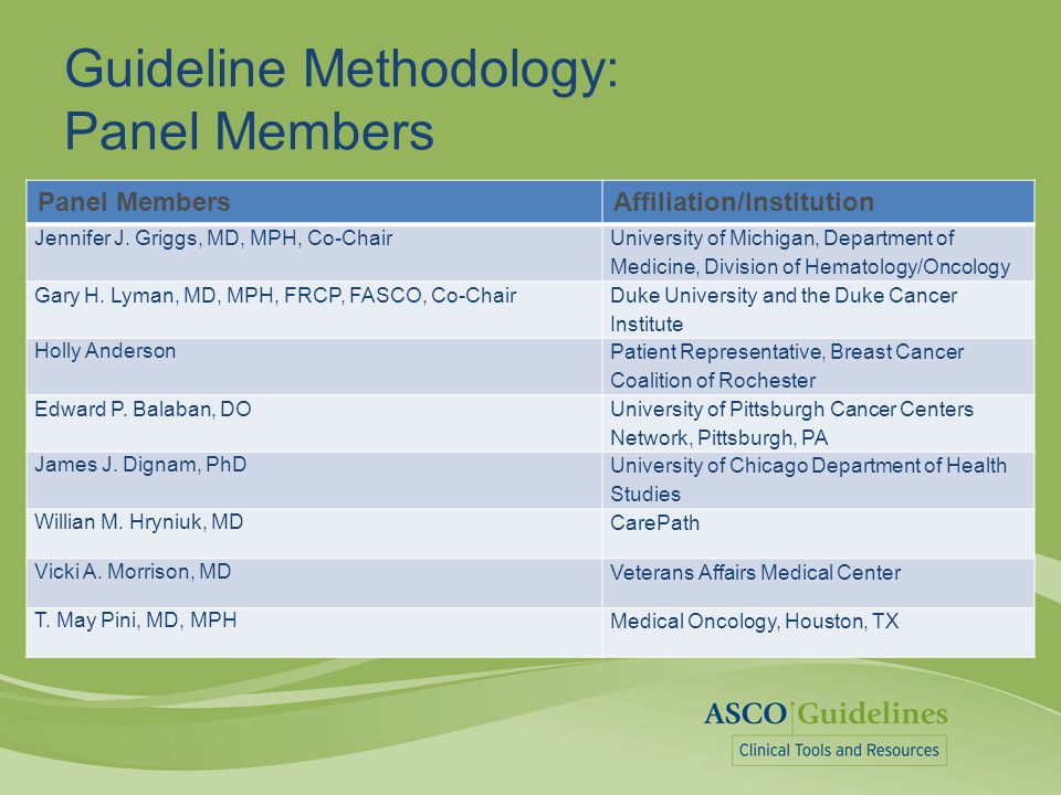 Guideline Methodology: Panel Members, cont'd Panel MembersAffiliation/Institution Gary L.