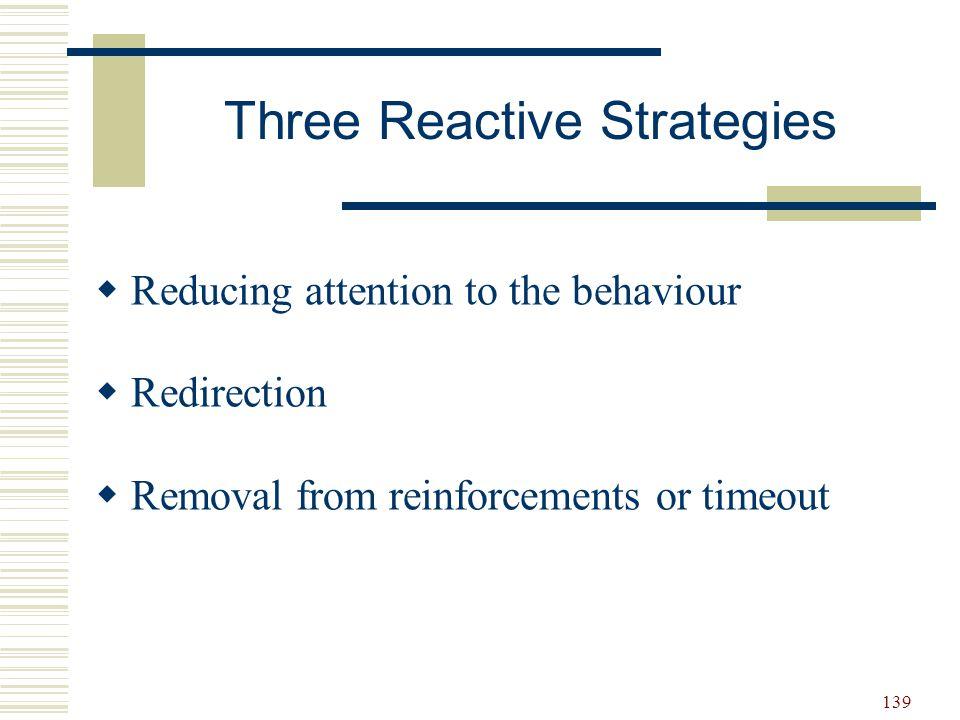140 Helping Develop Self-control  Identify the interfering behaviour.
