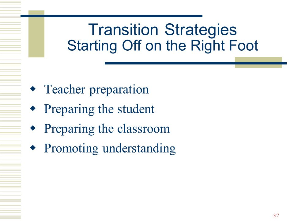 38  Visit student in current setting to observe: behaviour classroom routine and organization structure successful adaptations and modifications visual systems used to support the student effective instructional strategies student's level of participation Transition Strategies Preparing the Teacher and Staff