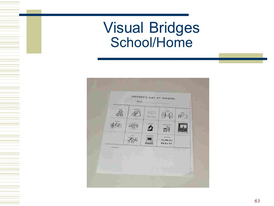 64 Visual Bridges Home/School