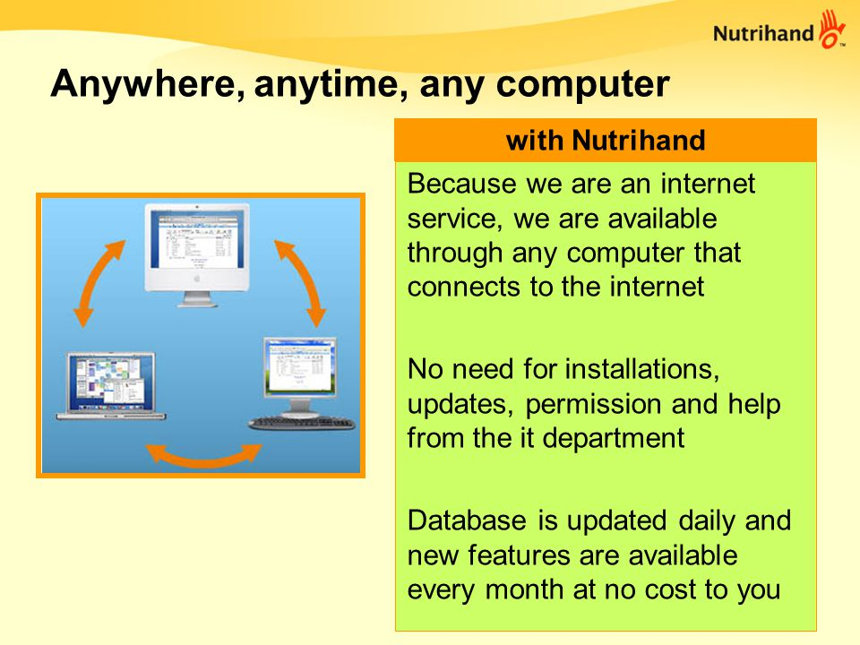FREE for your clients, affordable for you Subscription of $9.95 a month or $95.40 a year (saving you 2 months) Your clients use Nutrihand.com for FREE No time commitments or contract No limit per number of clients with Nutrihand