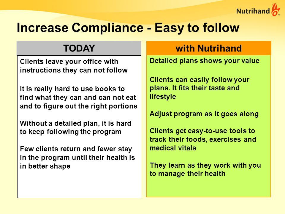 Generate Repeated Visits Professional tools and reports increase your credibility with clients Easier for clients to follow your plans and adjust them Monitor clients behavioral changes remotely and intervene when needed Creates loyalty and added value to your practice and to your clients lives with Nutrihand