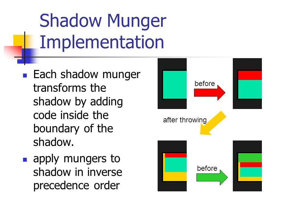 before advice insert code at beginning of shadow code pushes aspect, then arguments to advice, then invokes the advice method guard the inserted code with residual test, if necessary aload_5 # target instanceof [Foo] ifeq end: invokestatic [A.aspectOf] [push args to advice] invokevirtual [A.before379] end: before with residual target(Foo) weaving