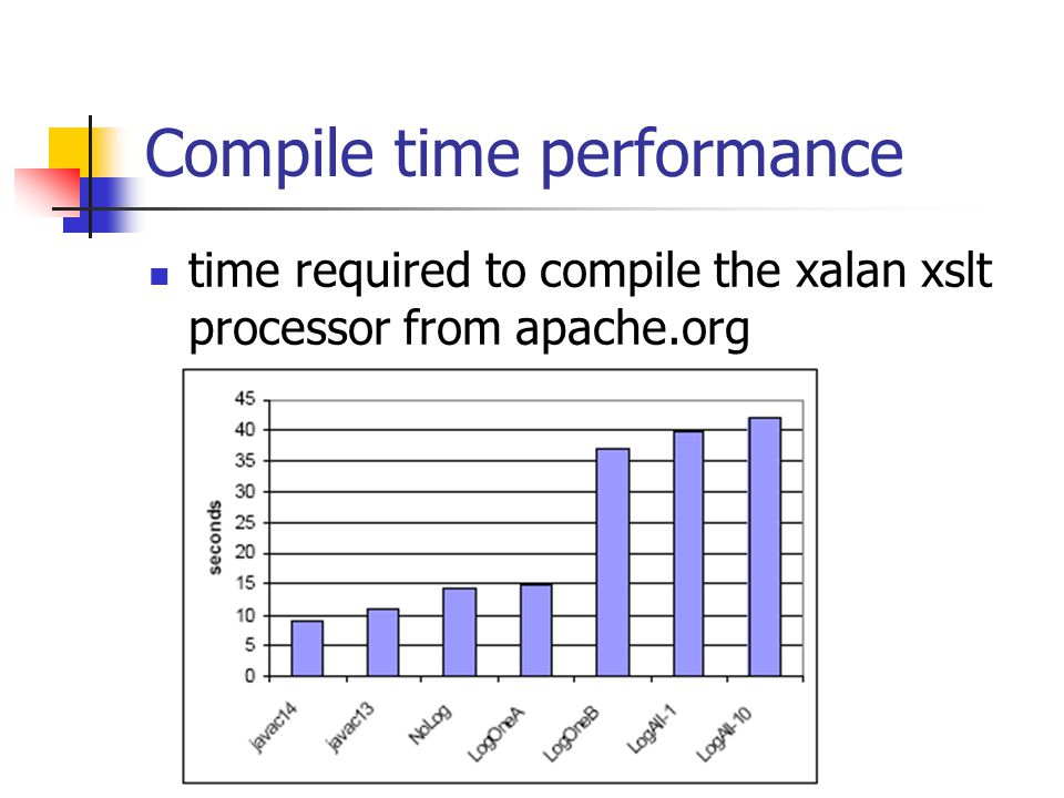 Compile time performance – cont.Improvements can be achieved by: Basic engineering work.