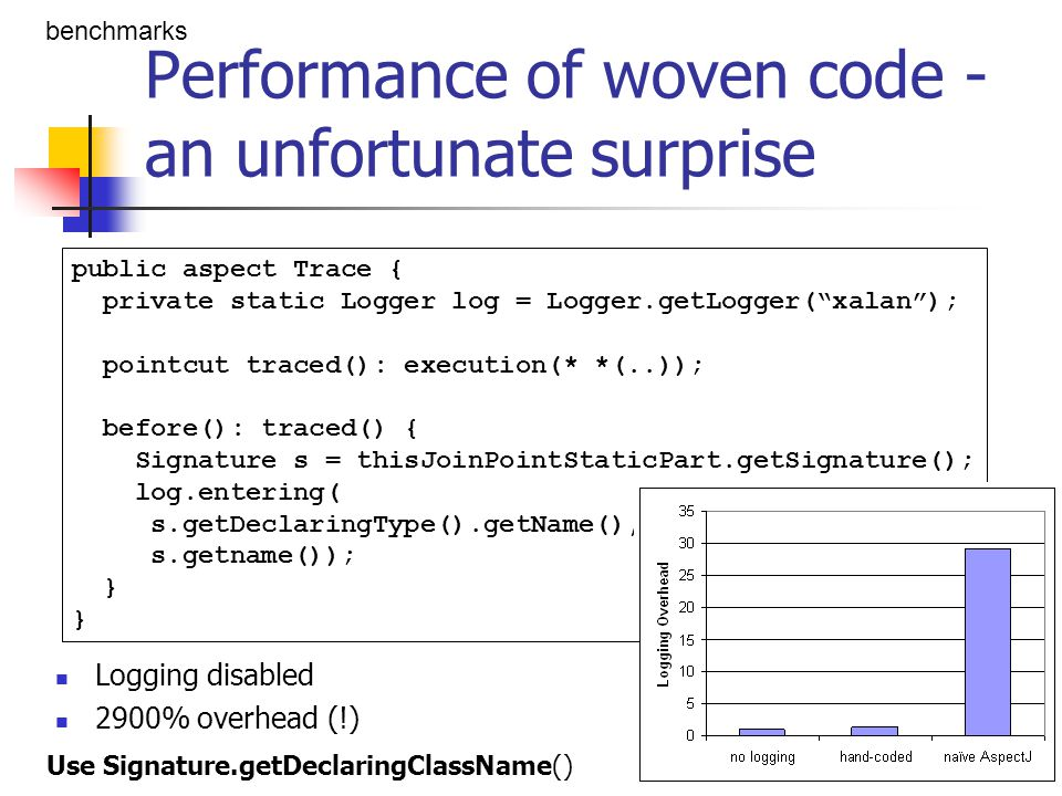 Performance of woven code - guarding with isLoggable() 22% over hand- coded benchmarks public aspect Trace { private static Logger log = Logger.getLogger( xalan ); pointcut traced(): execution(* *(..)); before(): traced() { if (!log.isLoggable(Level.FINER)) return; Signature s = thisJoinPointStaticPart.getSignature(); log.entering( s.getDeclaringType().getName(), s.getname()); }