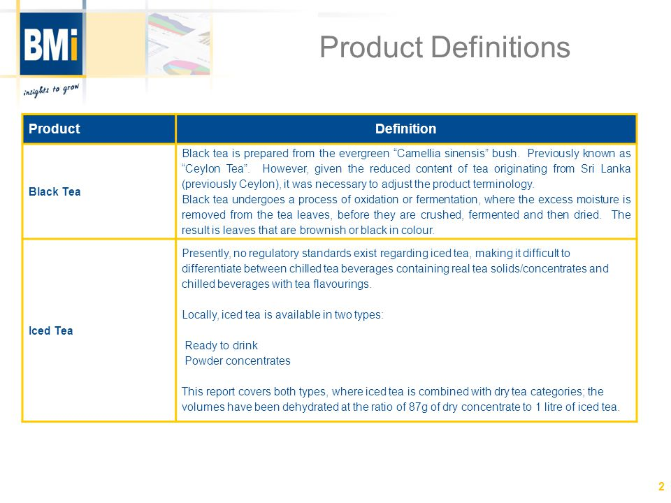Product Definitions (Cont.) 3 ProductDefinition Rooibos Rooibos is an herb native to the Cedarburg region in the Cape.