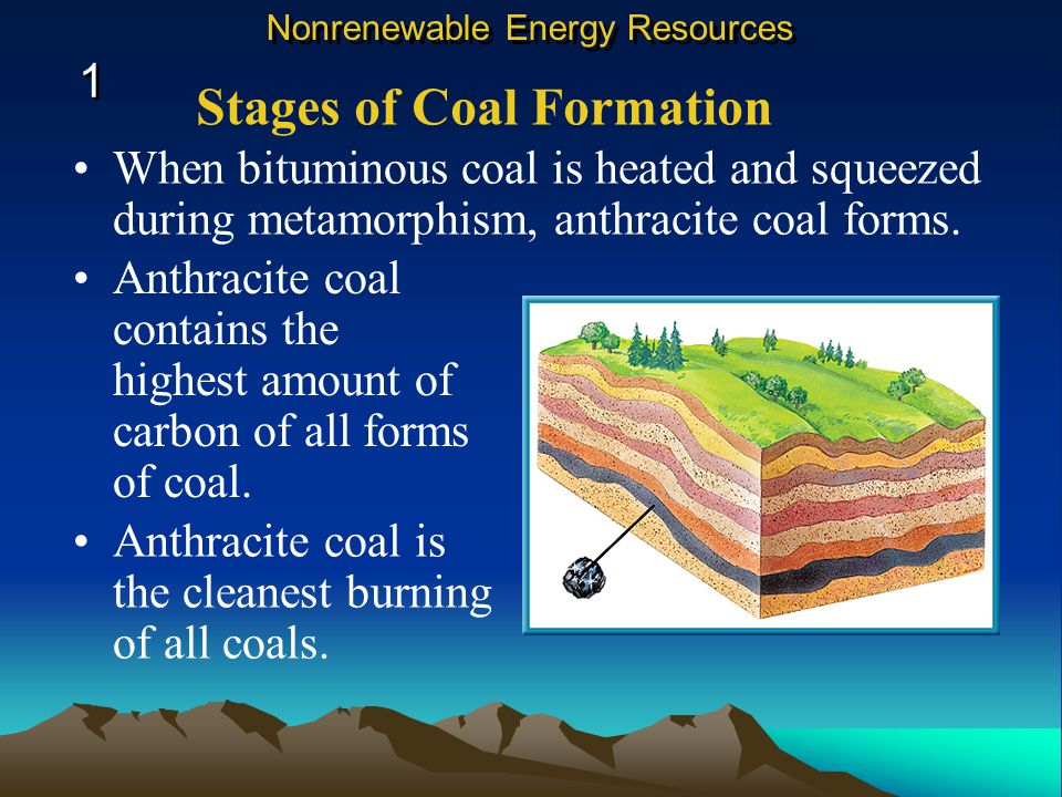 Anthracite coal contains the highest amount of carbon of all forms of coal.