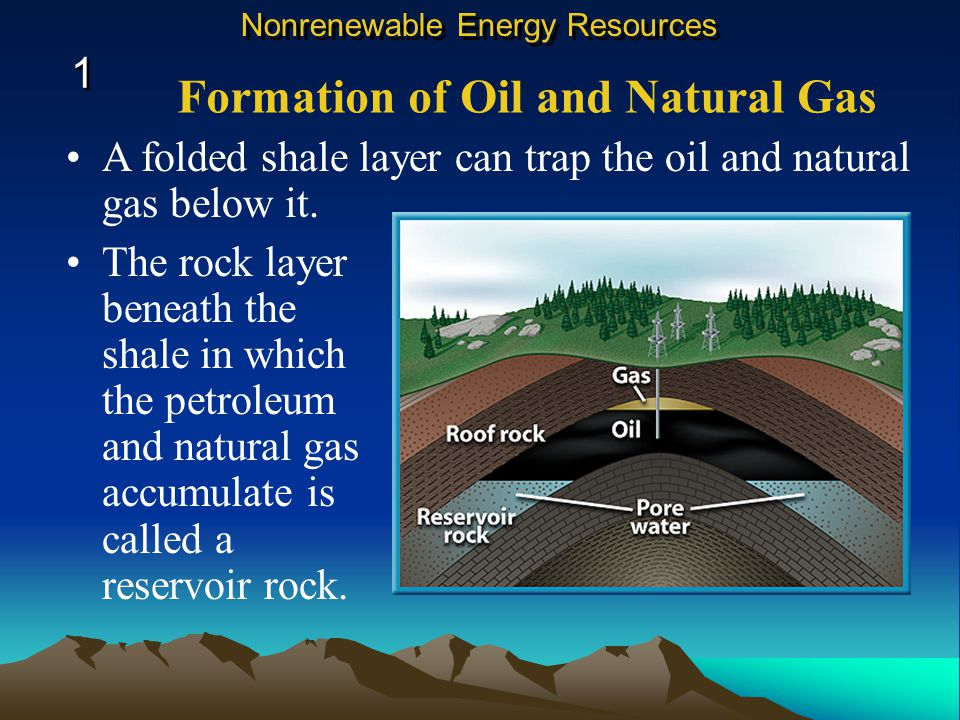 A folded shale layer can trap the oil and natural gas below it.