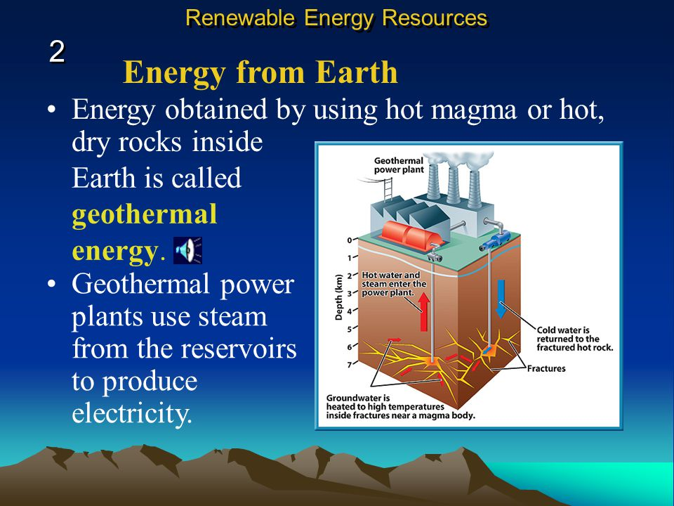 Energy from Earth Earth is called geothermal energy.