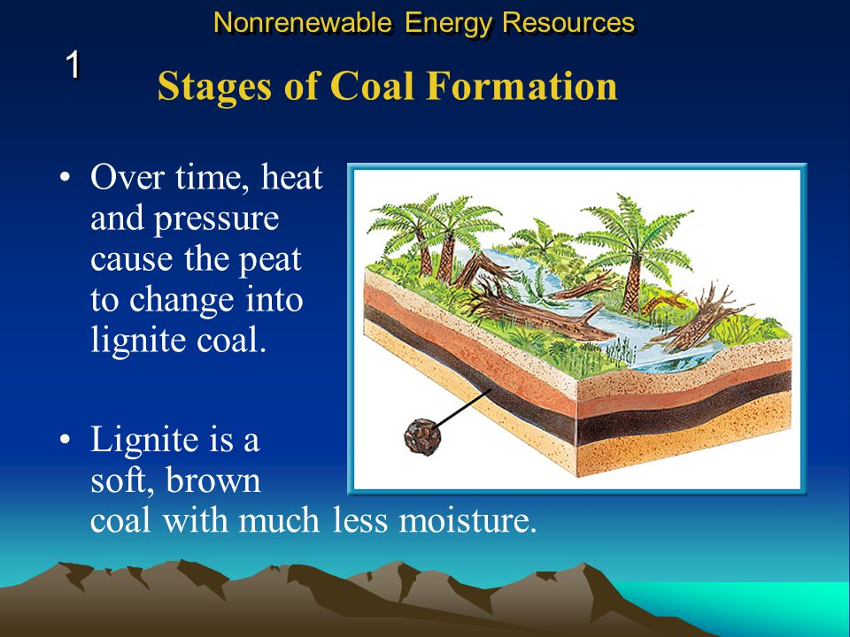 Over time, heat and pressure cause the peat to change into lignite coal.