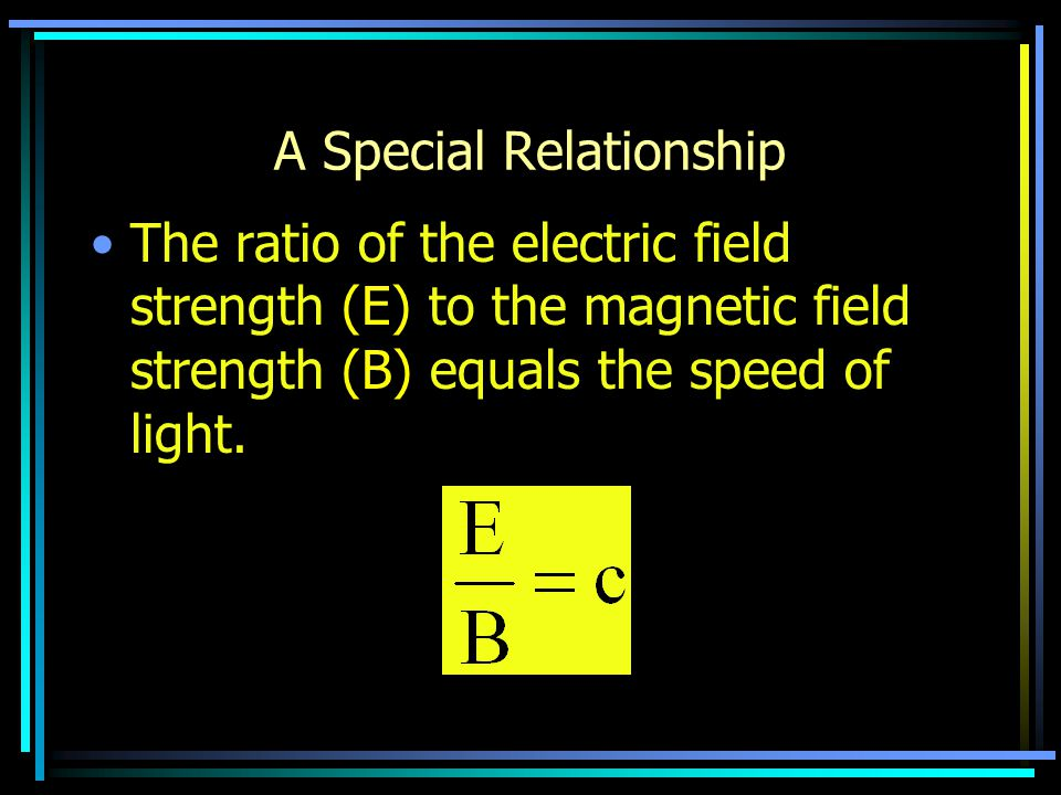 Energy and Momentum Electromagnetic waves carry both energy and momentum.