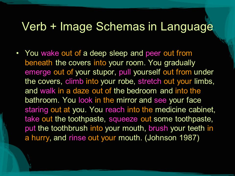 Lecture Overview Regier System: Limitations Image Schemas: Recap Force Dynamic Schemas: Recap Sensory-Motor Schemas –Evidence in Primates –Evidence in Humans Do motor schemas play a role in language.