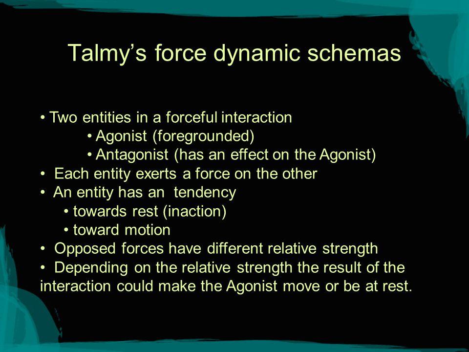 Schematic Representation (Talmy)
