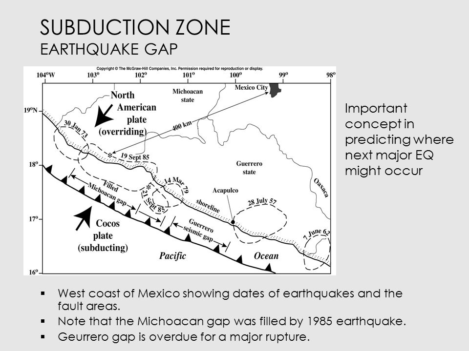 SUBDUCTION ZONE EARTHQUAKES PACIFIC NORTHWEST  Volcanoes  Youthful ocean floor and strong  Coupling with overriding plate  1872 M6.8, Lake Chelan  1949, M 7.1 earthquake, Puget Sound  1965, M6.5 earthquake, Puget Sound  2001 M 6.8 earthquake, Puget Sound  1700 M 9.0 earthquake, Cascadia