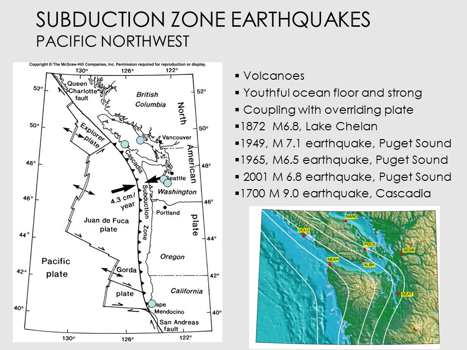 SUBDUCTION ZONE EARTHQUAKES CROSS-SECTION