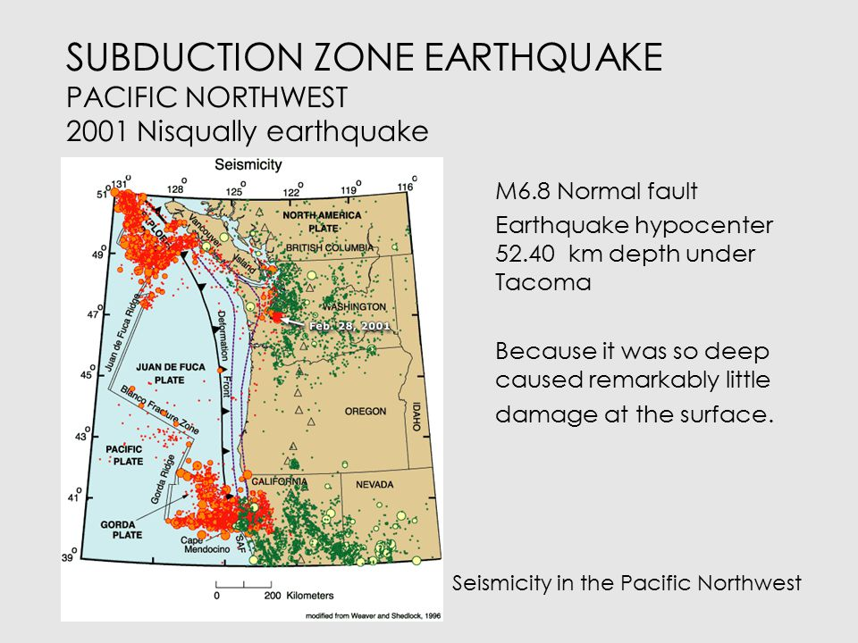 SUBDUCTION ZONE EARTHQUAKES PACIFIC NORTHWEST 2001 Nisqually earthquake Normal fault solution at the bend in the Juan de Fuca plate as it descends into the mantle Below the zone where the most devastating thrust earthquakes occur.