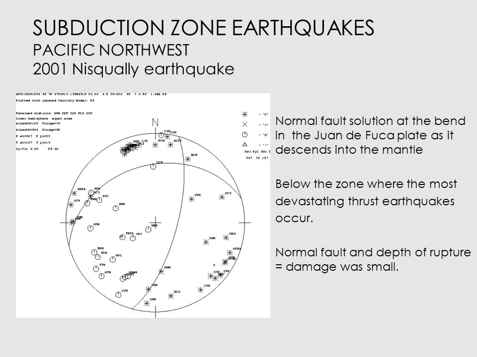 SUBDUCTION ZONE EARTHQUAKES PACIFIC NORTHWEST