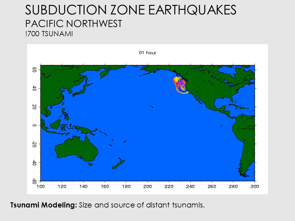 SUBDUCTION ZONE EARTHQUAKES PACIFIC NORTHWEST OFFSHORE TURBIDITE RECORD FOR PAST EARTHQUAKES A number of events can potentially trigger turbidity currents.