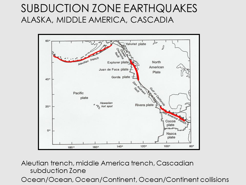 SUBDUCTION ZONE EARTHQUAKES 1964 ALASKA EARTHQUAKE Pacific plate subducted beneath North American Plate.