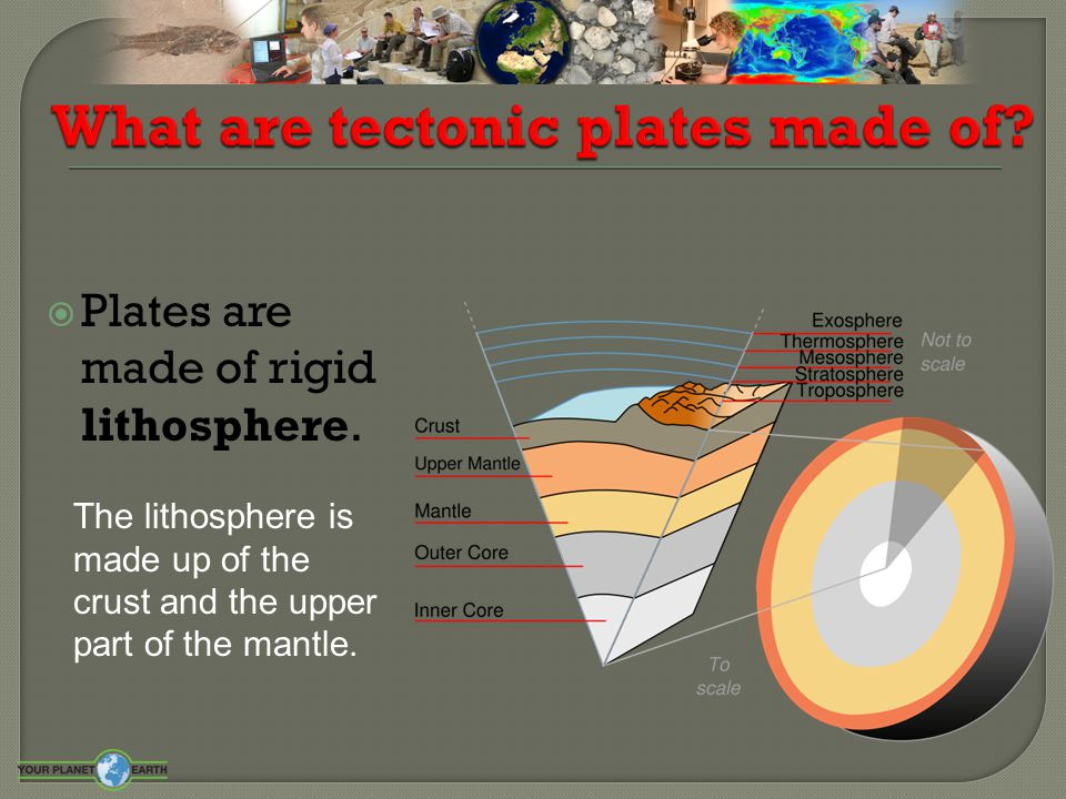  Below the lithosphere (which makes up the tectonic plates) is the asthenosphere.