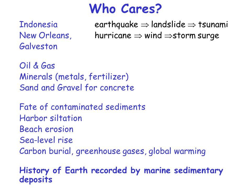 Ocean Basins What creates the Earth's surface.
