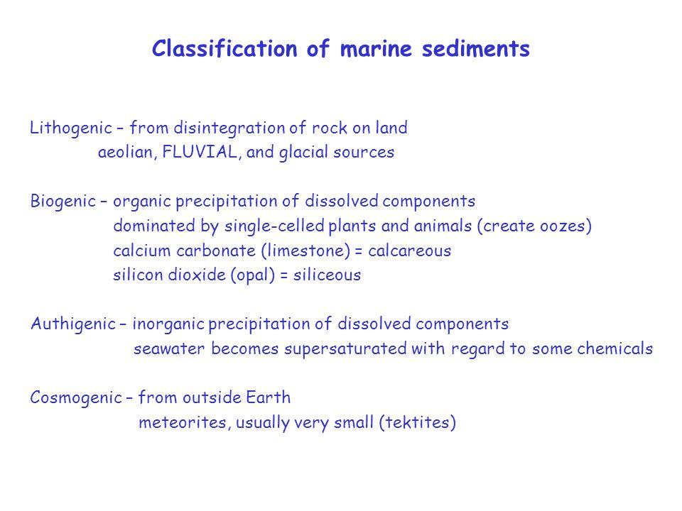 Cosmogenic Sediments tektites (micrometeorites)