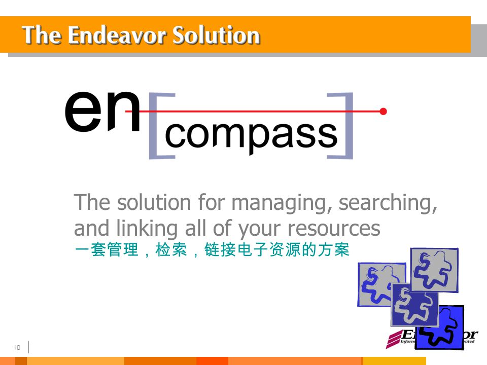 11 ENCompass Digital Library– Building Blocks 1.