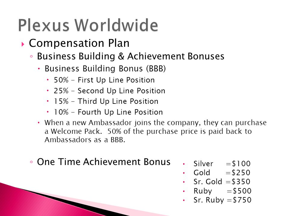  Compensation Plan ◦ Profit Sharing/Plexus Points  Plexus Pay Points per Qualified Ambassador  Levels 1-3=5 Points  Level: 4=4 Points  Level: 5=3 Points  Level: 6=2 Points  Level: 7=1 Point  Your achievement rank determines levels paid on.
