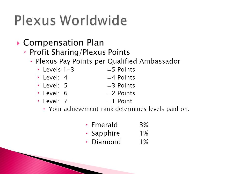  Compensation Plan ◦ Plexus Car Program  Emeralds and Sapphires receive $500  Diamonds receive $1000