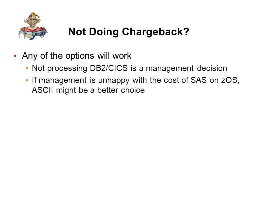 Got Chargeback.