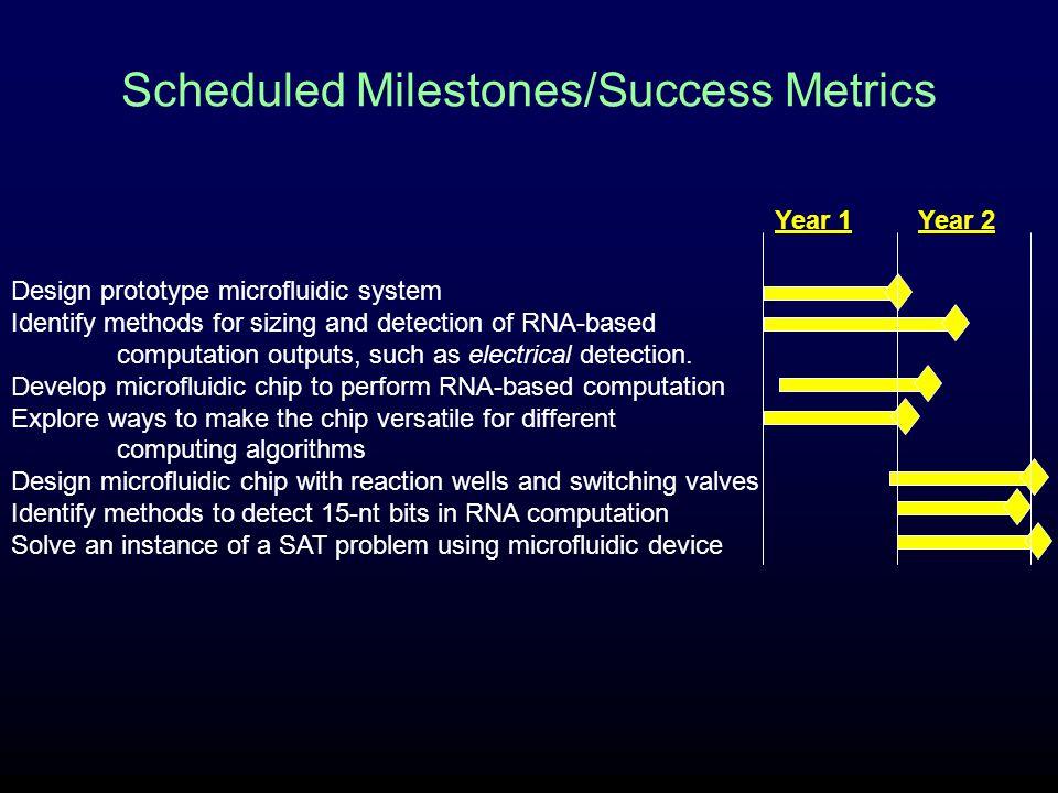 Molecular Computation with Automated Microfluidic Sensors Princeton University L.