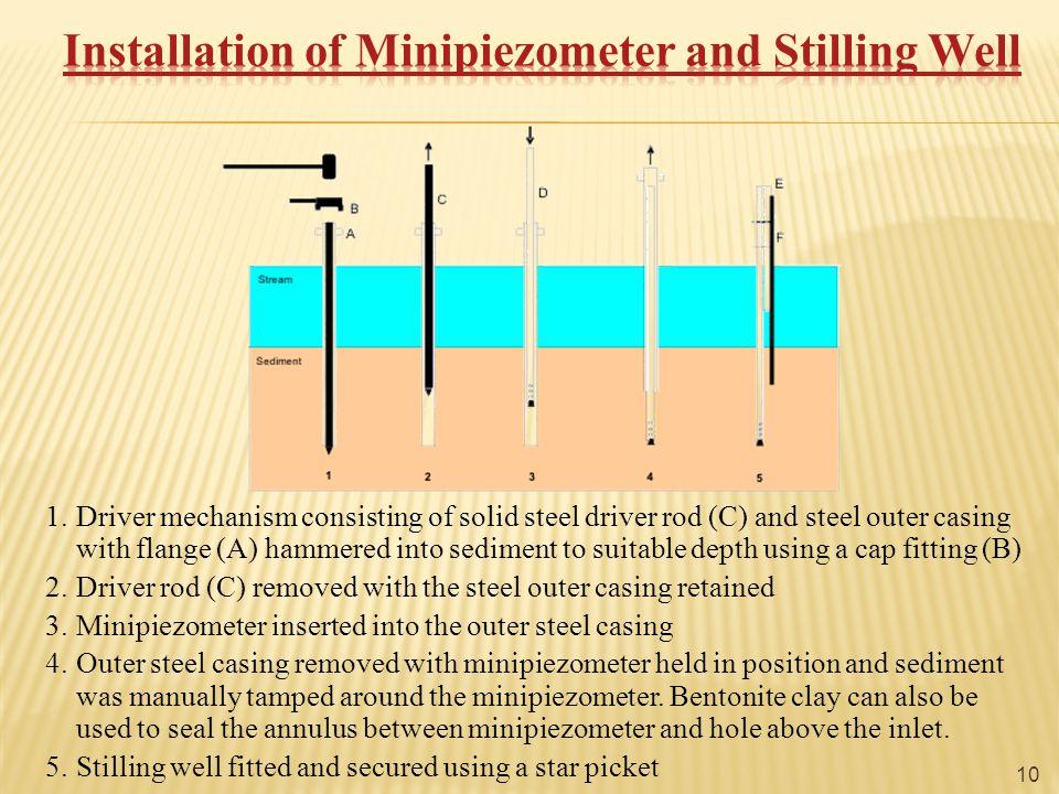 11 Unconfined aquifer installation Confined aquifer installation Nested installation