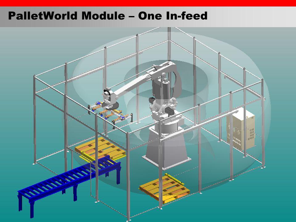 PalletWorld Module – Two In-feed