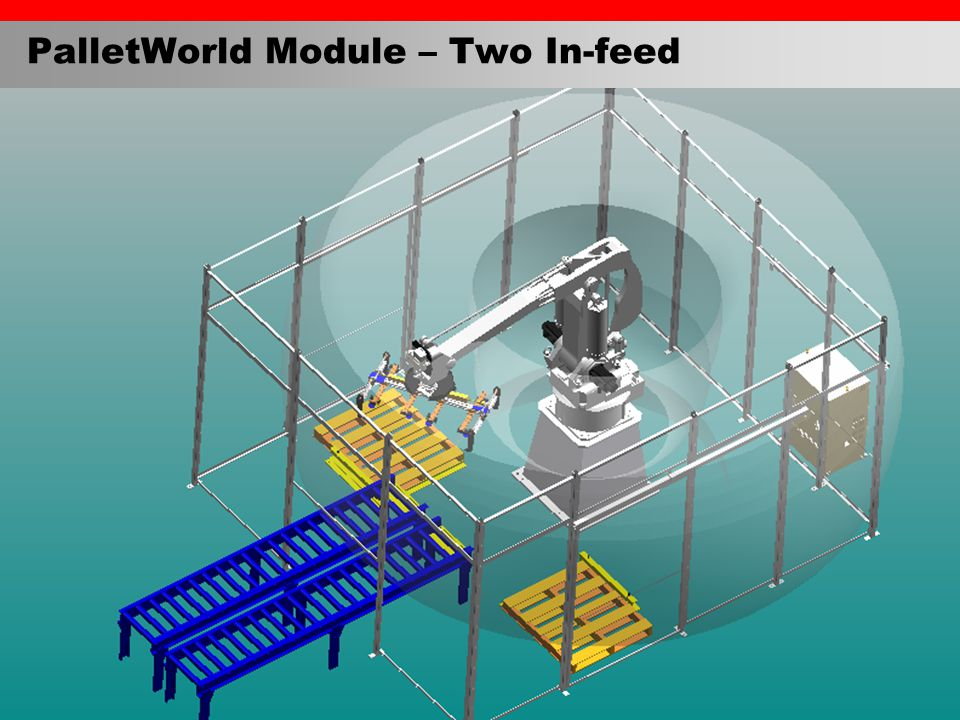 PalletWorld Module – Two In-feed/Two Out-feed